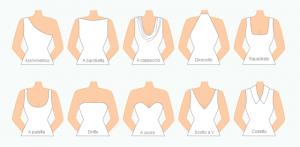 abito da sposa scollature adatte in base al fisico